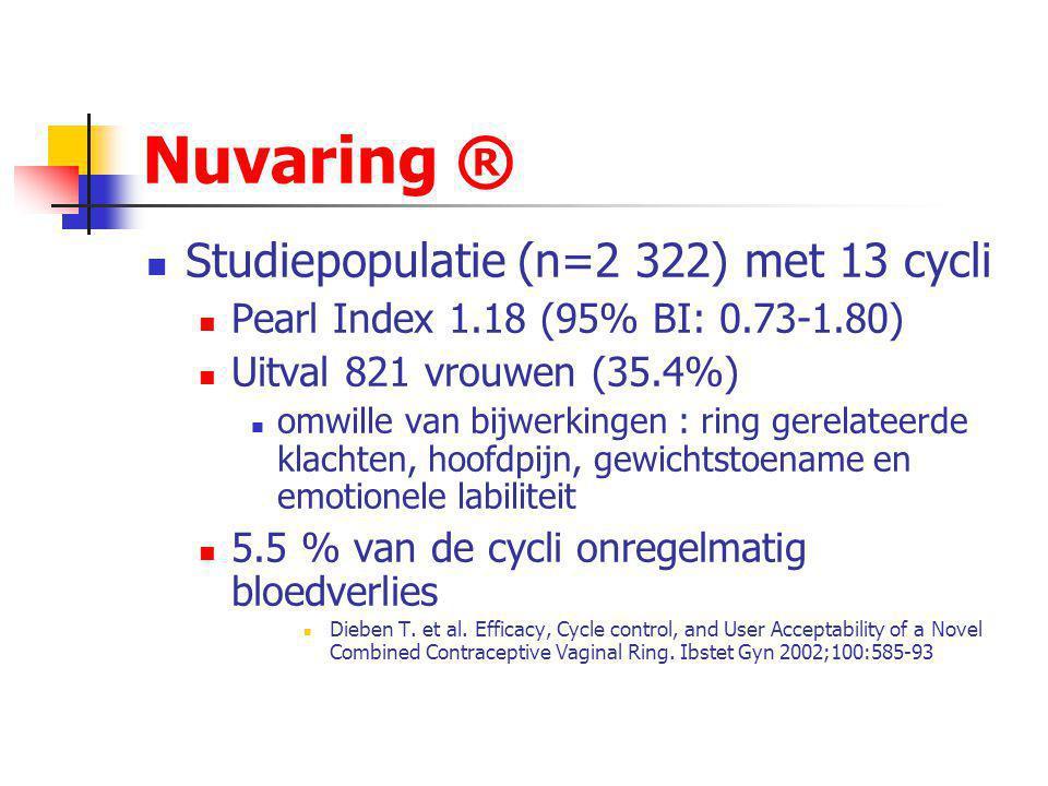 Nuvaring ® Wanneer inbrengen.Geen anticonceptie : tussen 1° en 5° dag van de menses.