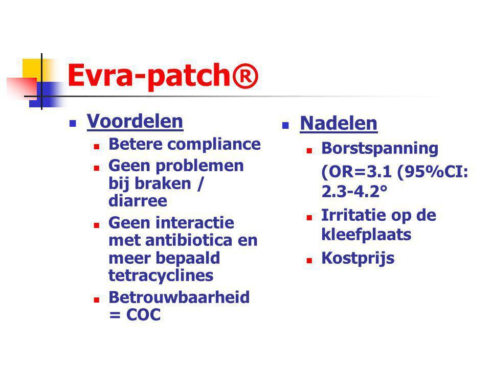 Evra-patch® Waar aanbrengen.