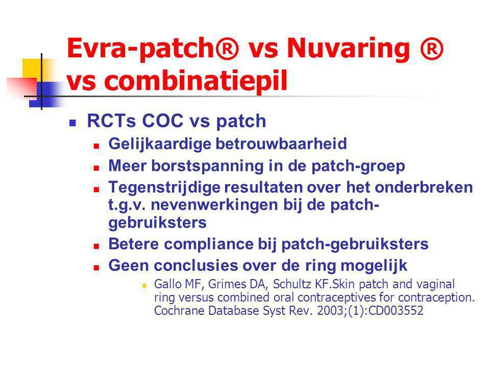 Evra-patch® Voordelen Betere compliance Geen problemen bij braken / diarree Geen interactie met antibiotica en meer bepaald tetracyclines Betrouwbaarheid = COC Nadelen Borstspanning (OR=3.1 (95%CI: 2.3-4.2° Irritatie op de kleefplaats Kostprijs