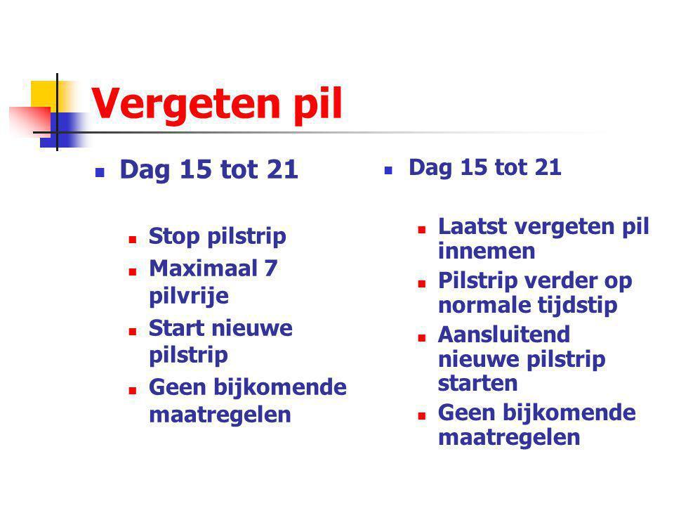 Vergeten pil Dag 8 tot 14 laatste vergeten pil innemen pilstrip verder op normale tijdstip geen bijkomende maatregelen bij ≤ 3 vergeten pillen vanaf 4 vergeten pillen : noodpil indien coïtus < 5 dagen geleden