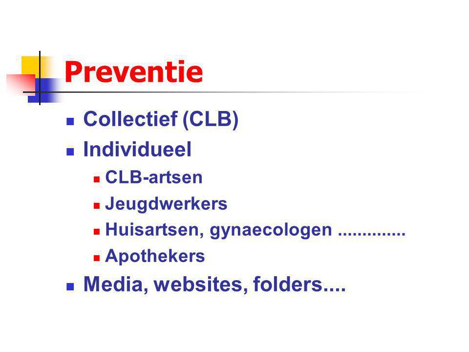Preventie Collectief (CLB) Individueel CLB-artsen Jeugdwerkers Huisartsen, gynaecologen..............