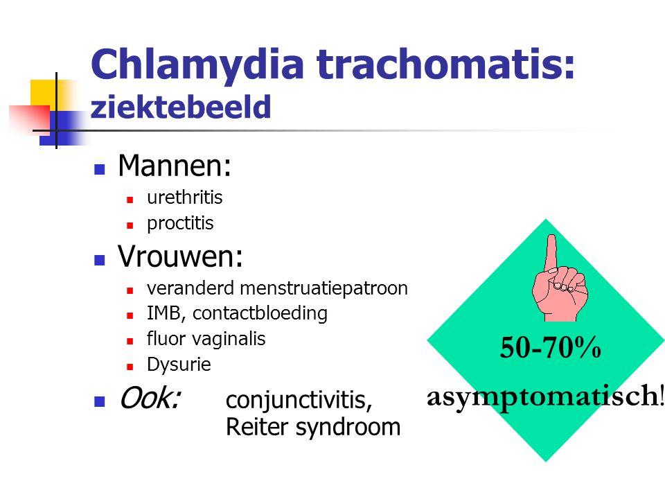 Chlamydia trachomatis: ziektebeeld Mannen: urethritis proctitis Vrouwen: veranderd menstruatiepatroon IMB, contactbloeding fluor vaginalis Dysurie Ook