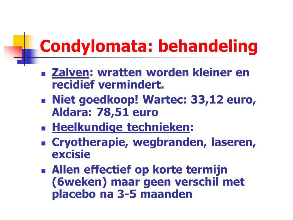 Condylomata: behandeling Zalven: wratten worden kleiner en recidief vermindert. Niet goedkoop! Wartec: 33,12 euro, Aldara: 78,51 euro Heelkundige tech