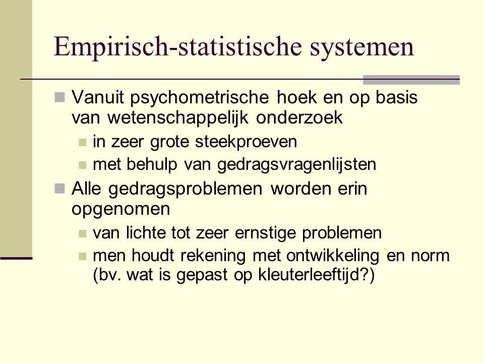 Empirisch-statistische systemen Vanuit psychometrische hoek en op basis van wetenschappelijk onderzoek in zeer grote steekproeven met behulp van gedra
