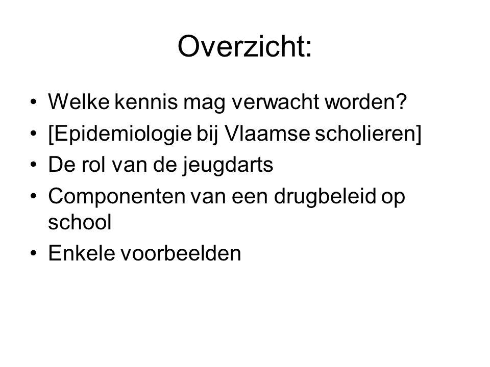 Drugbeleid op school Aanleiding tot aandacht  Handelingskader over drugs  Drie basispijlers  Het planOpvoedingInterventie  Implementatie in schoolplan