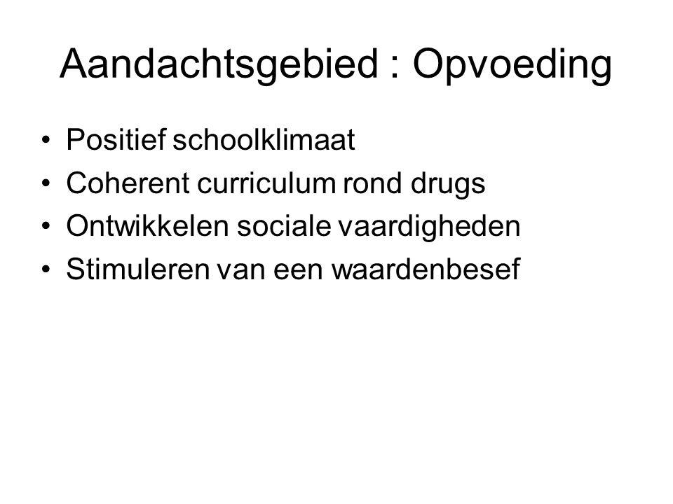 Aandachtsgebied : Opvoeding Positief schoolklimaat Coherent curriculum rond drugs Ontwikkelen sociale vaardigheden Stimuleren van een waardenbesef
