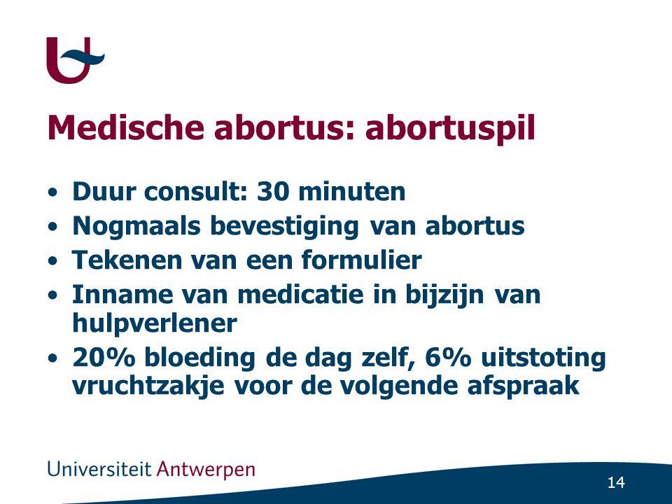 14 Medische abortus: abortuspil Duur consult: 30 minuten Nogmaals bevestiging van abortus Tekenen van een formulier Inname van medicatie in bijzijn va