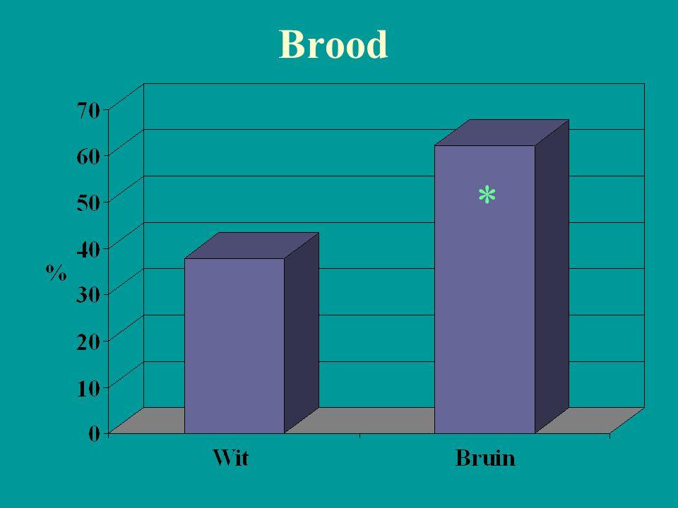 Brood *