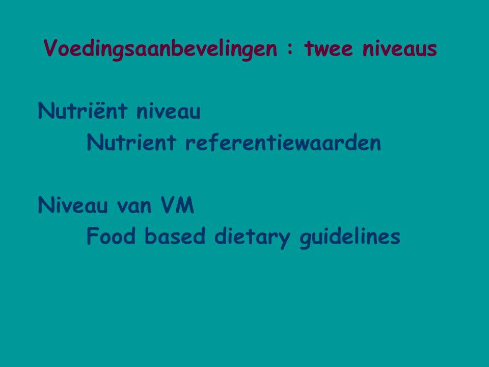 Voedingsaanbevelingen : twee niveaus Nutriënt niveau Nutrient referentiewaarden Niveau van VM Food based dietary guidelines