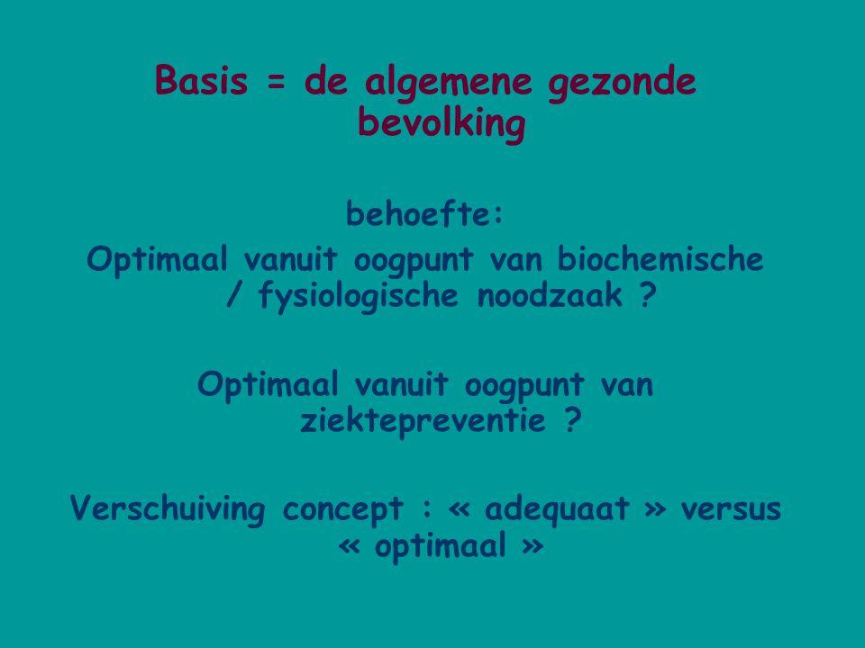 Basis = de algemene gezonde bevolking behoefte: Optimaal vanuit oogpunt van biochemische / fysiologische noodzaak .