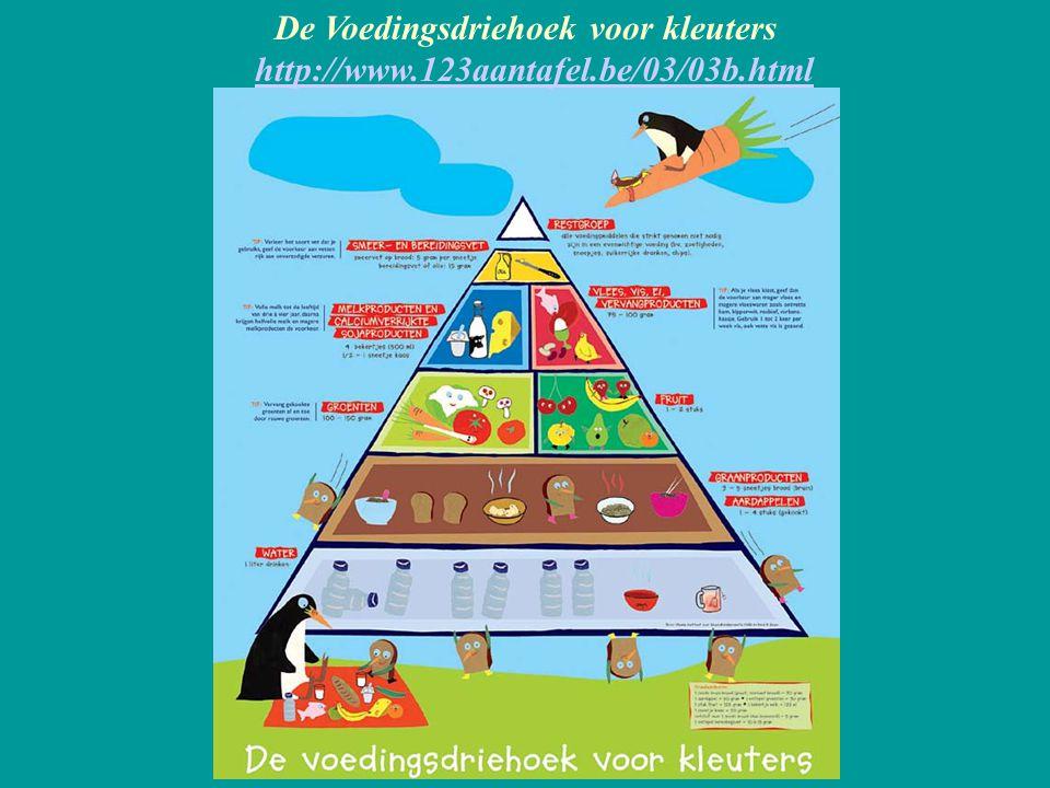 De Voedingsdriehoek voor kleuters http://www.123aantafel.be/03/03b.html