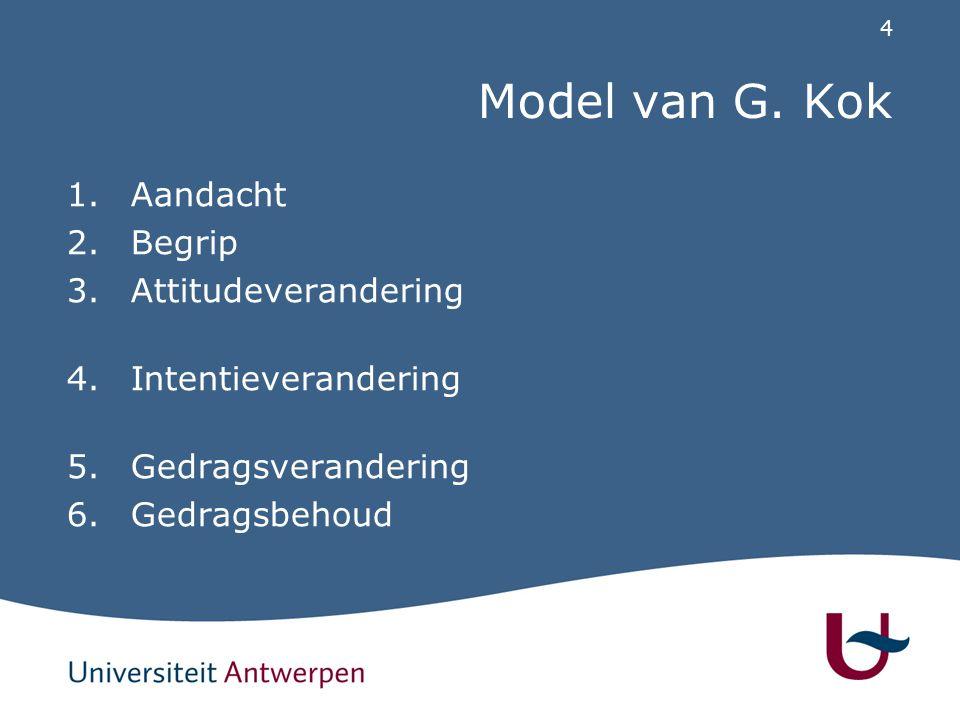 4 Model van G. Kok 1.Aandacht 2.Begrip 3.Attitudeverandering 4.Intentieverandering 5.Gedragsverandering 6.Gedragsbehoud