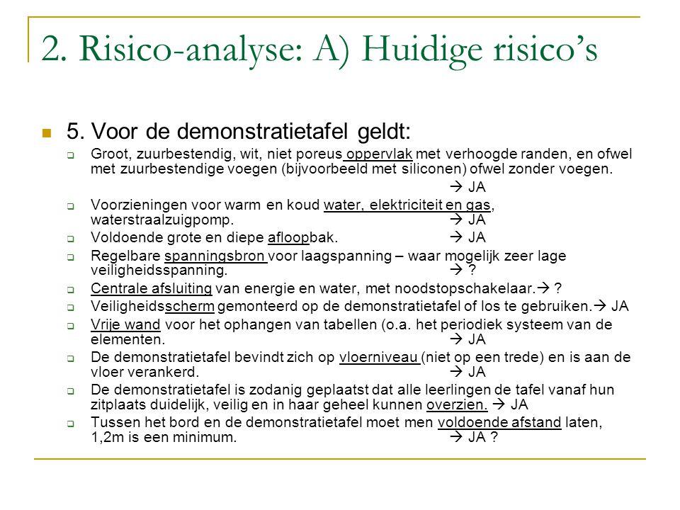 2. Risico-analyse: A) Huidige risico's 5. Voor de demonstratietafel geldt:  Groot, zuurbestendig, wit, niet poreus oppervlak met verhoogde randen, en