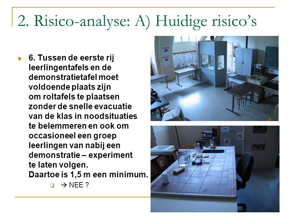 2. Risico-analyse: A) Huidige risico's 6. Tussen de eerste rij leerlingentafels en de demonstratietafel moet voldoende plaats zijn om roltafels te pla