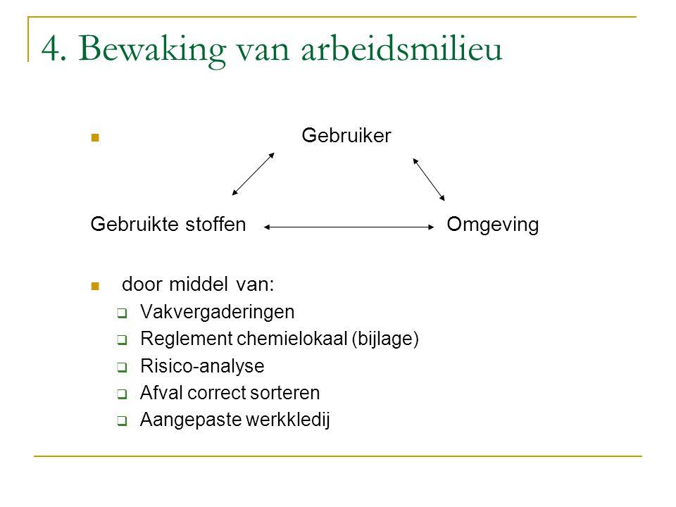 4. Bewaking van arbeidsmilieu Gebruiker Gebruikte stoffenOmgeving door middel van:  Vakvergaderingen  Reglement chemielokaal (bijlage)  Risico-anal