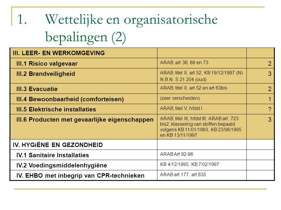 1. Wettelijke en organisatorische bepalingen (2) III. LEER- EN WERKOMGEVING III.1 Risico valgevaar ARAB, art 36, 69 en 73 2 III.2 Brandveiligheid ARAB