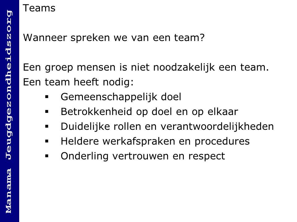Teams Wanneer spreken we van een team.Een groep mensen is niet noodzakelijk een team.