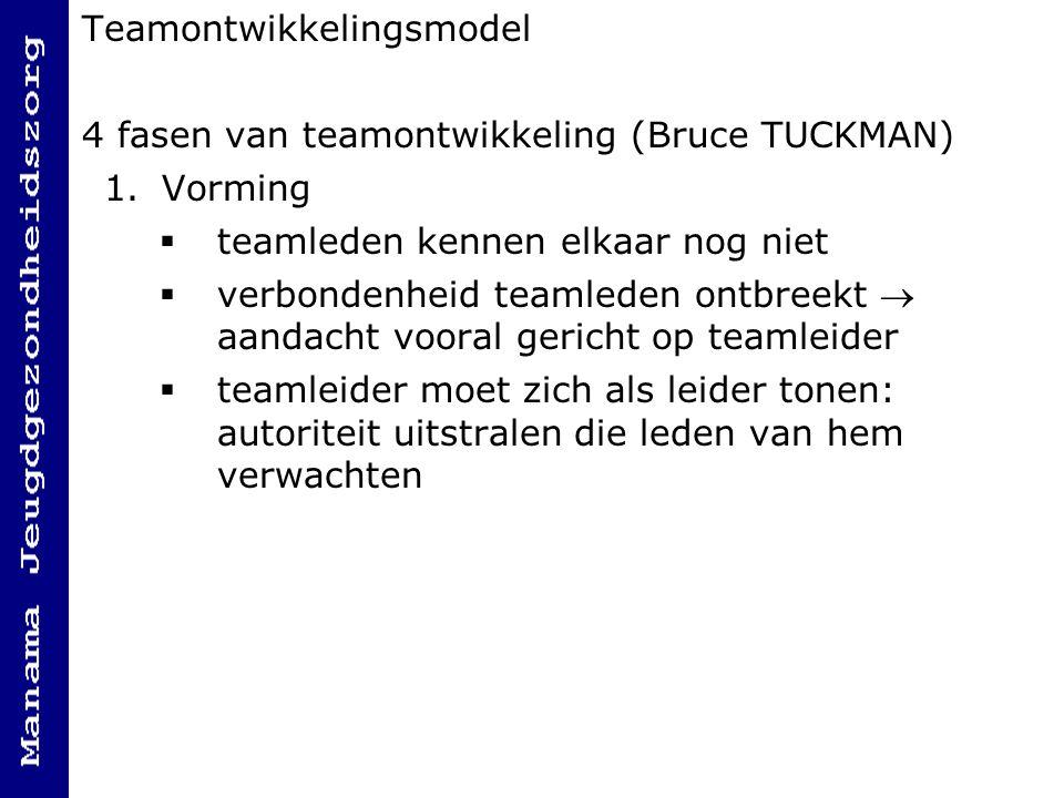 Teamontwikkelingsmodel 4 fasen van teamontwikkeling (Bruce TUCKMAN) 1.Vorming  teamleden kennen elkaar nog niet  verbondenheid teamleden ontbreekt  aandacht vooral gericht op teamleider  teamleider moet zich als leider tonen: autoriteit uitstralen die leden van hem verwachten