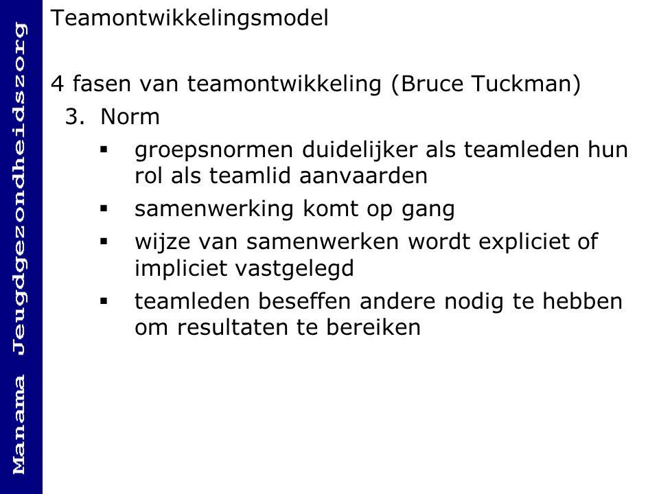 Teamontwikkelingsmodel 4 fasen van teamontwikkeling (Bruce Tuckman) 3.Norm  groepsnormen duidelijker als teamleden hun rol als teamlid aanvaarden  samenwerking komt op gang  wijze van samenwerken wordt expliciet of impliciet vastgelegd  teamleden beseffen andere nodig te hebben om resultaten te bereiken