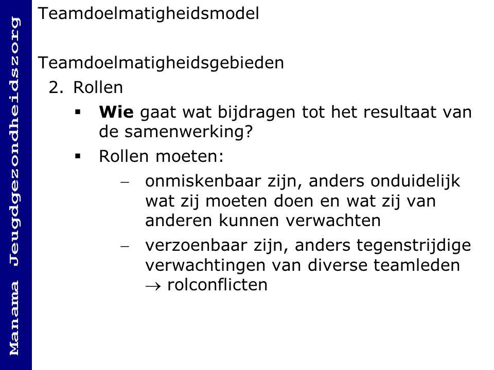 Teamdoelmatigheidsmodel Teamdoelmatigheidsgebieden 2.Rollen  Wie gaat wat bijdragen tot het resultaat van de samenwerking.