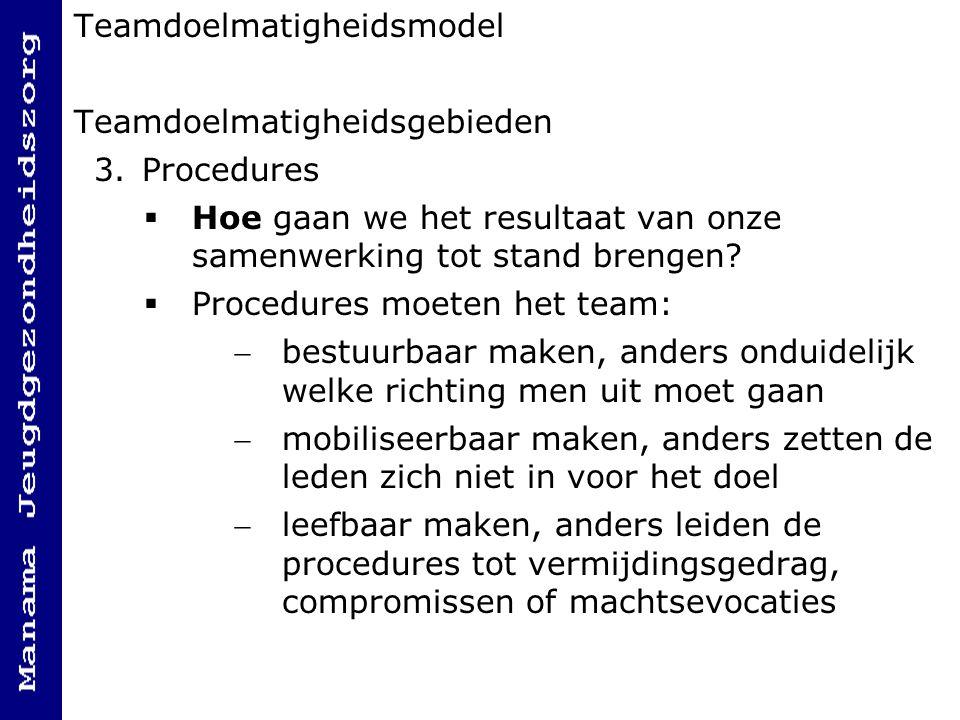 Teamdoelmatigheidsmodel Teamdoelmatigheidsgebieden 3.Procedures  Hoe gaan we het resultaat van onze samenwerking tot stand brengen.