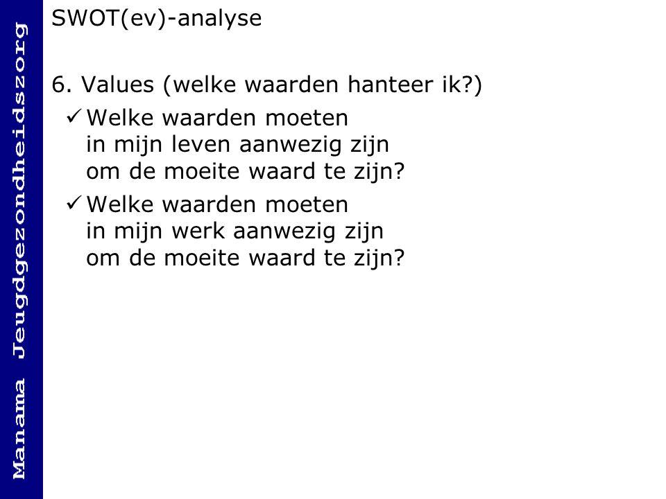 SWOT(ev)-analyse 6.