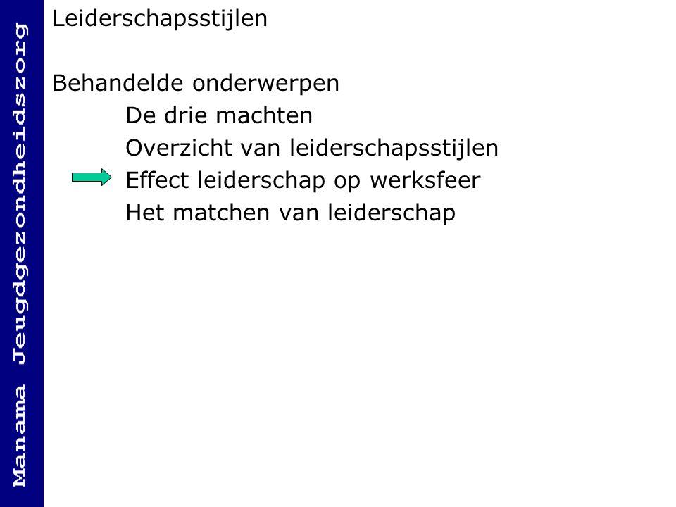 Leiderschapsstijlen Behandelde onderwerpen De drie machten Overzicht van leiderschapsstijlen Effect leiderschap op werksfeer Het matchen van leiderschap