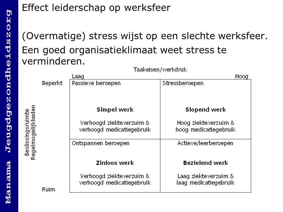 Effect leiderschap op werksfeer (Overmatige) stress wijst op een slechte werksfeer.