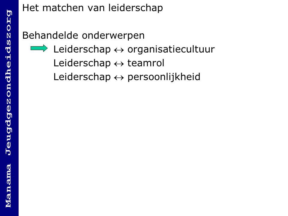Behandelde onderwerpen Leiderschap  organisatiecultuur Leiderschap  teamrol Leiderschap  persoonlijkheid