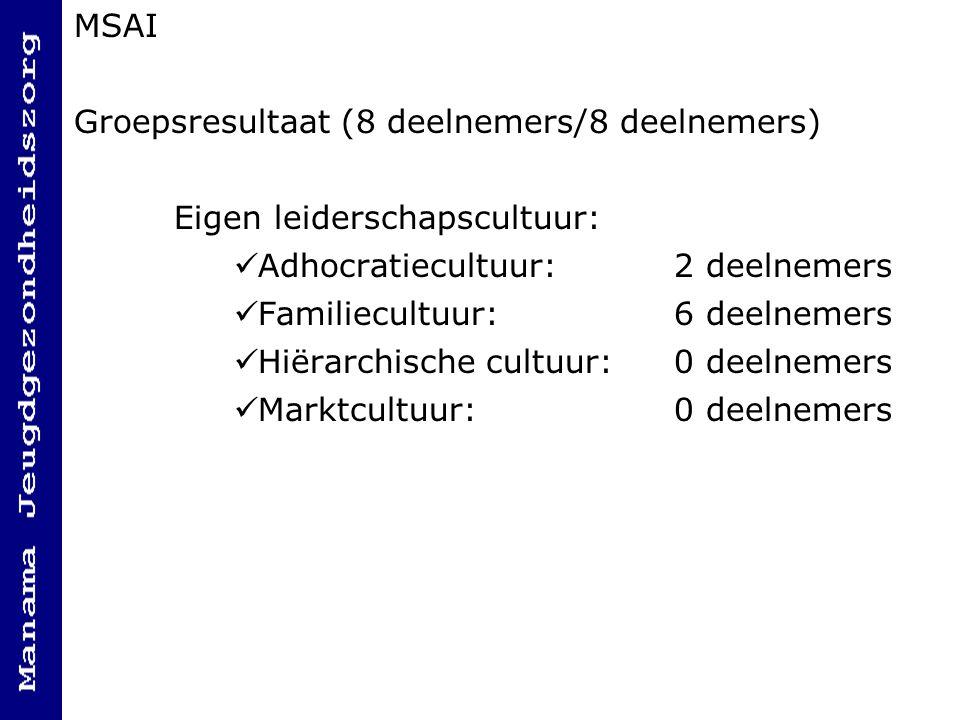 MSAI Groepsresultaat (8 deelnemers/8 deelnemers) Eigen leiderschapscultuur: Adhocratiecultuur:2 deelnemers Familiecultuur:6 deelnemers Hiërarchische cultuur:0 deelnemers Marktcultuur:0 deelnemers