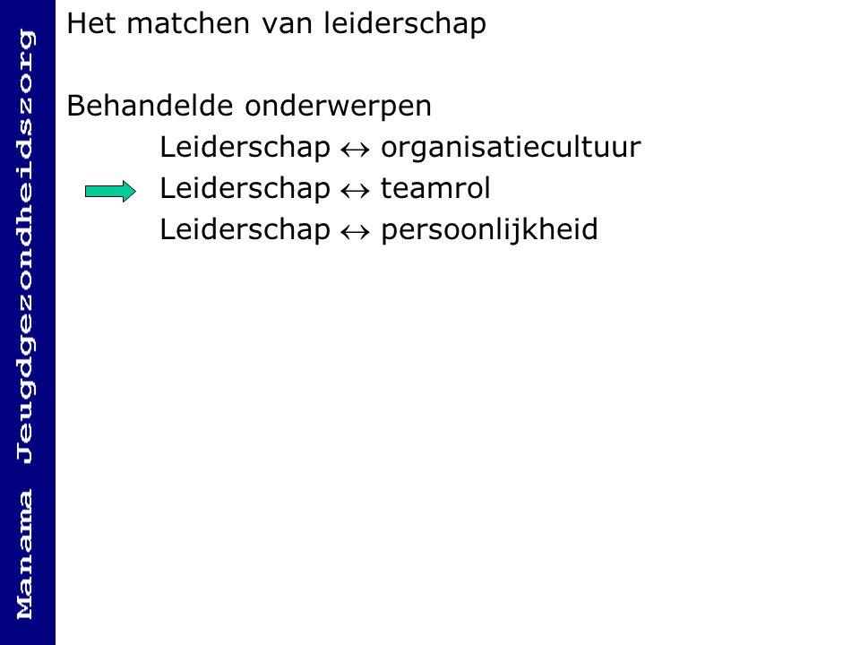 Het matchen van leiderschap Behandelde onderwerpen Leiderschap  organisatiecultuur Leiderschap  teamrol Leiderschap  persoonlijkheid