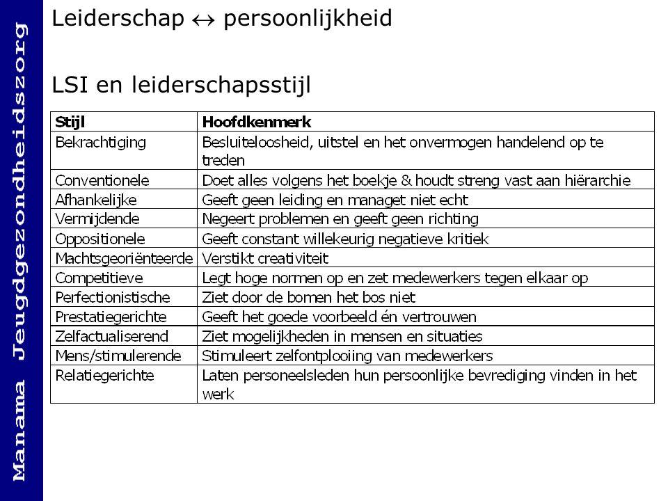 Leiderschap  persoonlijkheid LSI en leiderschapsstijl