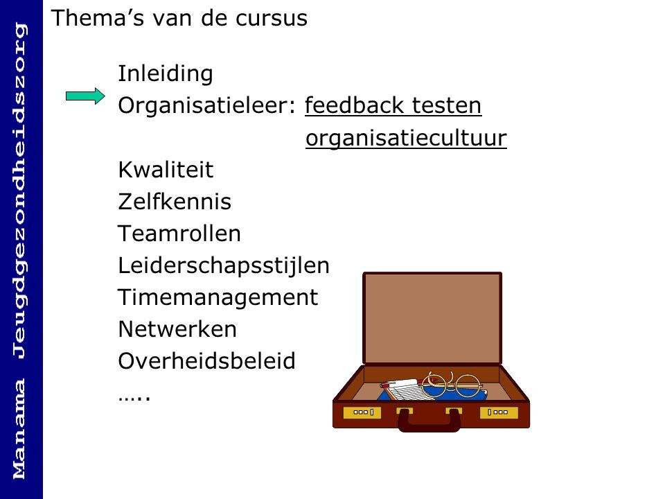 Thema's van de cursus Inleiding Organisatieleer: feedback testen organisatiecultuur Kwaliteit Zelfkennis Teamrollen Leiderschapsstijlen Timemanagement Netwerken Overheidsbeleid …..