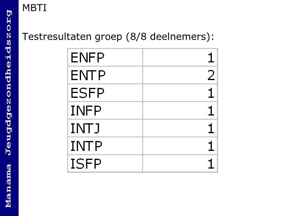 MBTI Testresultaten groep (8/8 deelnemers):
