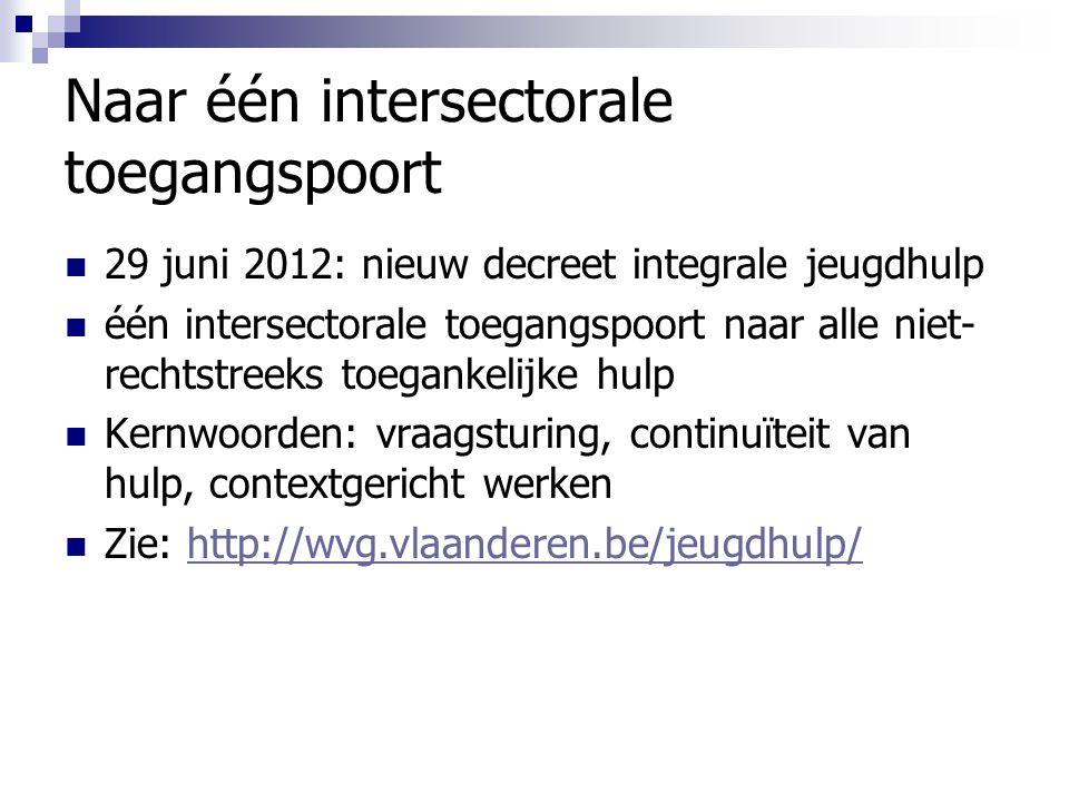 Naar één intersectorale toegangspoort 29 juni 2012: nieuw decreet integrale jeugdhulp één intersectorale toegangspoort naar alle niet- rechtstreeks to