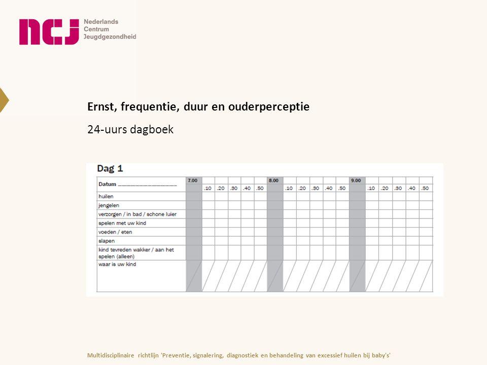 Ernst, frequentie, duur en ouderperceptie 24-uurs dagboek Multidisciplinaire richtlijn 'Preventie, signalering, diagnostiek en behandeling van excessi