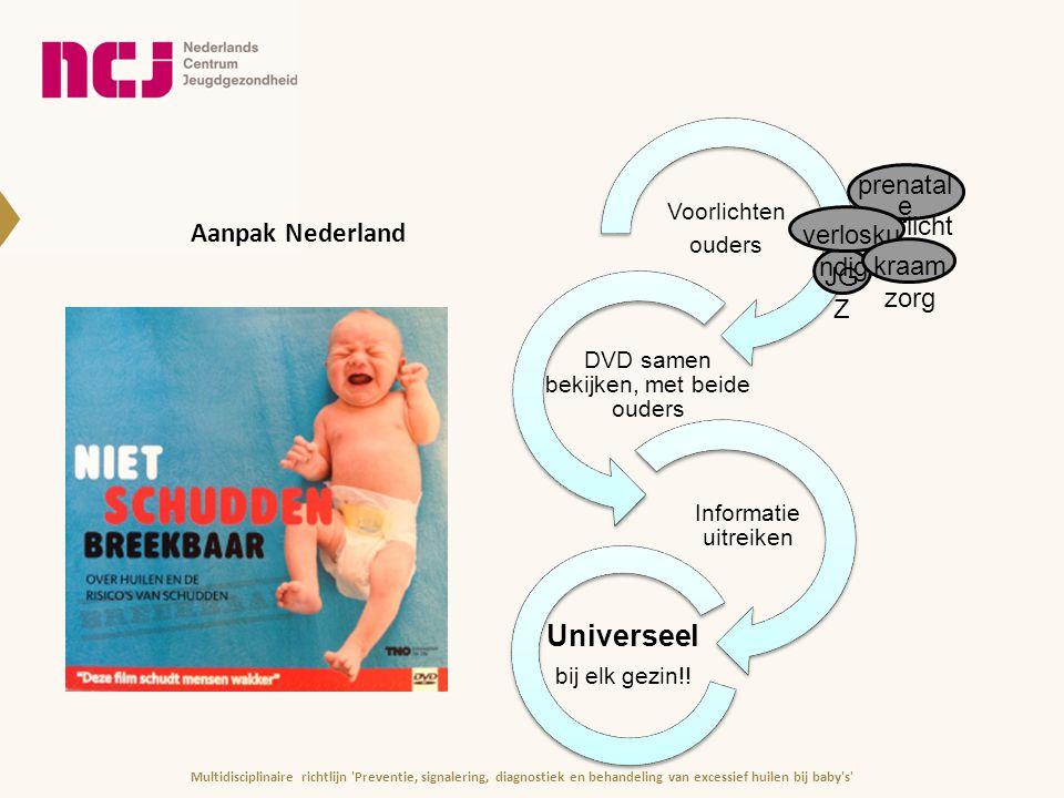 Aanpak Nederland Multidisciplinaire richtlijn 'Preventie, signalering, diagnostiek en behandeling van excessief huilen bij baby's' Voorlichten ouders