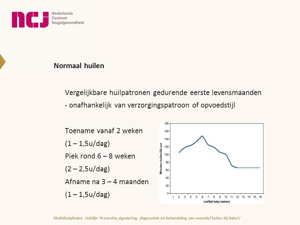 Inhoud van de richtlijn (2 3) H10Gevolgen voor baby's die excessief huilen vóór en na de leeftijd van 3 maanden H11Duur en follow-up van begeleiding aan gezinnen met een excessief huilende baby H12Anticiperende voorlichting tijdens zwangerschap en kraambed en in de jeugdgezondheidszorg H13Optimale samenwerking H14Stroomdiagram van de zorg bij excessief huilen H15Randvoorwaarden H16Implementatie van de richtlijn en indicatoren H17Lacunes in kennis Multidisciplinaire richtlijn Preventie, signalering, diagnostiek en behandeling van excessief huilen bij baby s