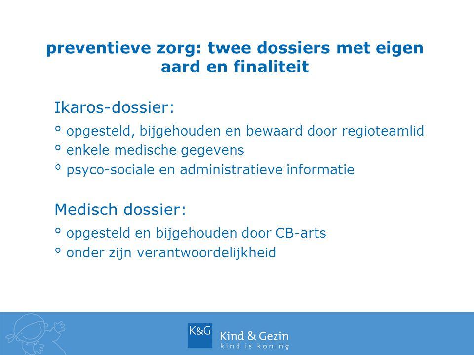 preventieve zorg: twee dossiers met eigen aard en finaliteit Ikaros-dossier: ° opgesteld, bijgehouden en bewaard door regioteamlid ° enkele medische g