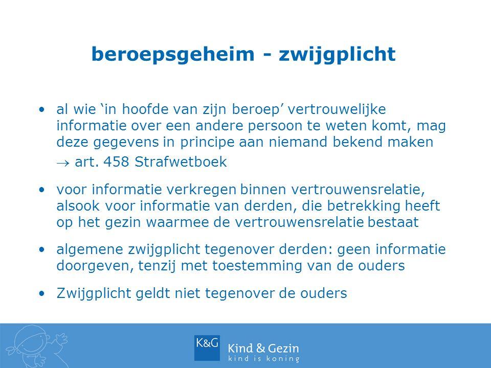 beroepsgeheim - zwijgplicht al wie 'in hoofde van zijn beroep' vertrouwelijke informatie over een andere persoon te weten komt, mag deze gegevens in p