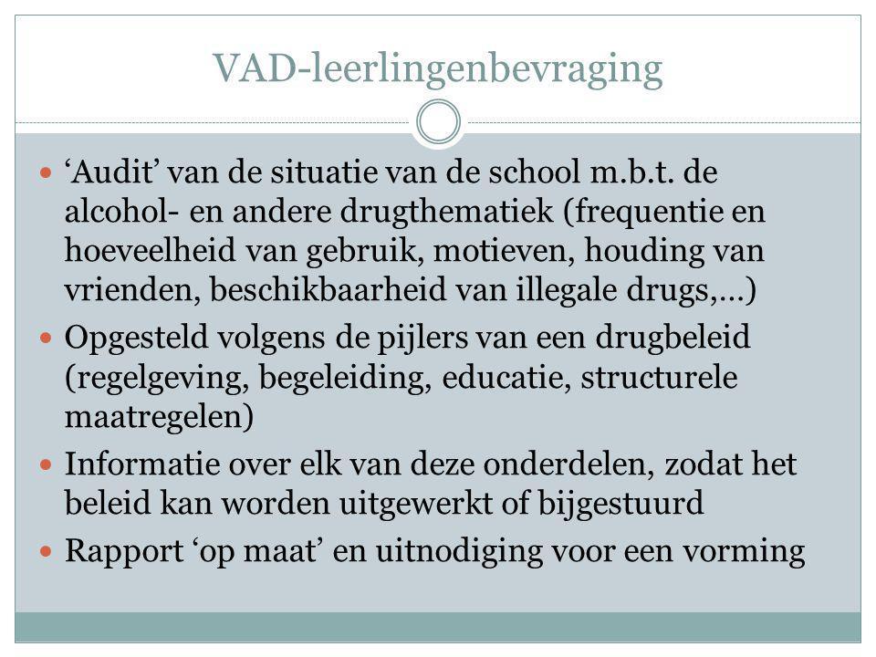 VAD-leerlingenbevraging 'Audit' van de situatie van de school m.b.t.