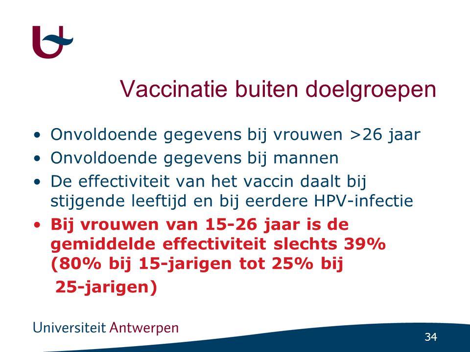 34 Vaccinatie buiten doelgroepen Onvoldoende gegevens bij vrouwen >26 jaar Onvoldoende gegevens bij mannen De effectiviteit van het vaccin daalt bij s
