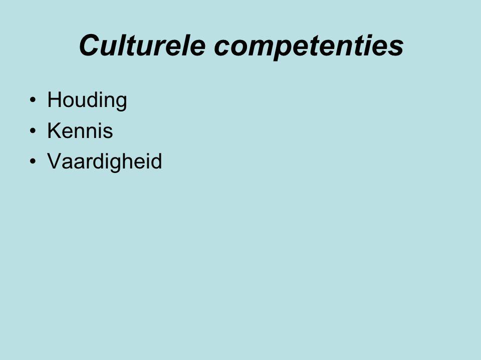 Culturele competenties Houding Kennis Vaardigheid