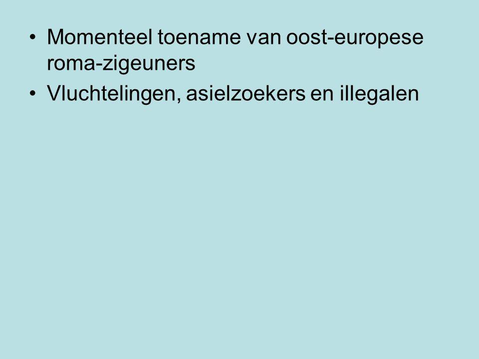 Momenteel toename van oost-europese roma-zigeuners Vluchtelingen, asielzoekers en illegalen