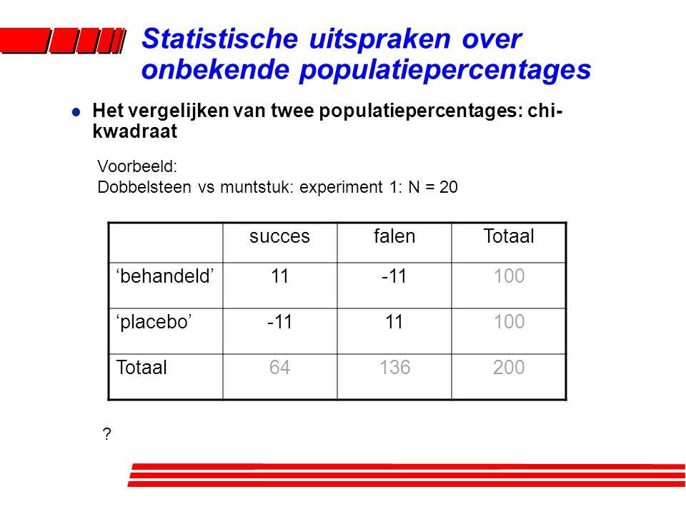 l Het vergelijken van twee populatiepercentages: chi- kwadraat Statistische uitspraken over onbekende populatiepercentages Voorbeeld: Dobbelsteen vs m