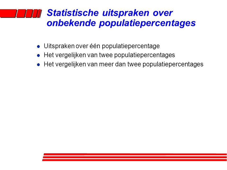 Statistische uitspraken over onbekende populatiepercentages l Uitspraken over één populatiepercentage l Het vergelijken van twee populatiepercentages