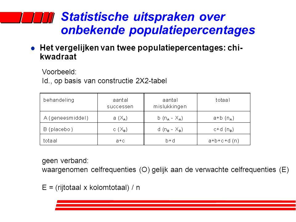 l Het vergelijken van twee populatiepercentages: chi- kwadraat Statistische uitspraken over onbekende populatiepercentages Voorbeeld: Id., op basis va