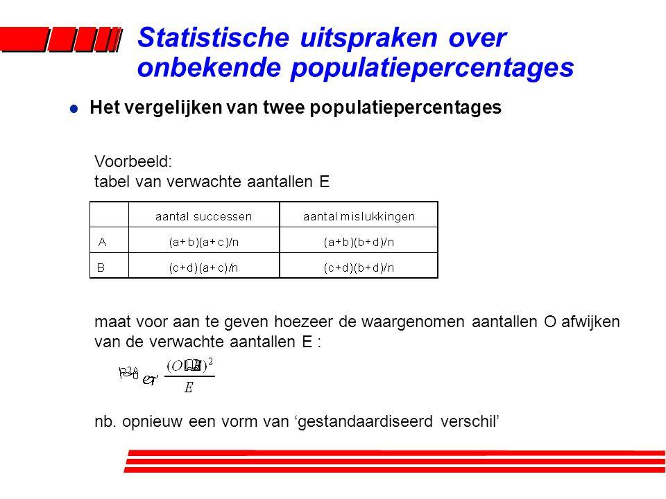 l Het vergelijken van twee populatiepercentages Statistische uitspraken over onbekende populatiepercentages Voorbeeld: tabel van verwachte aantallen E