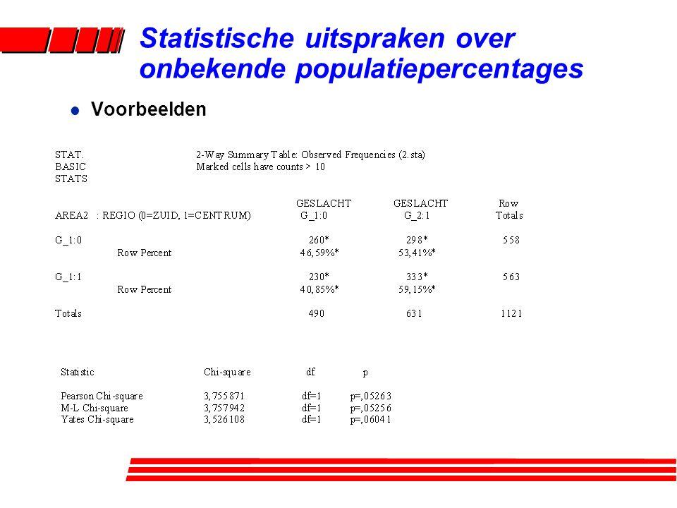 l Voorbeelden Statistische uitspraken over onbekende populatiepercentages