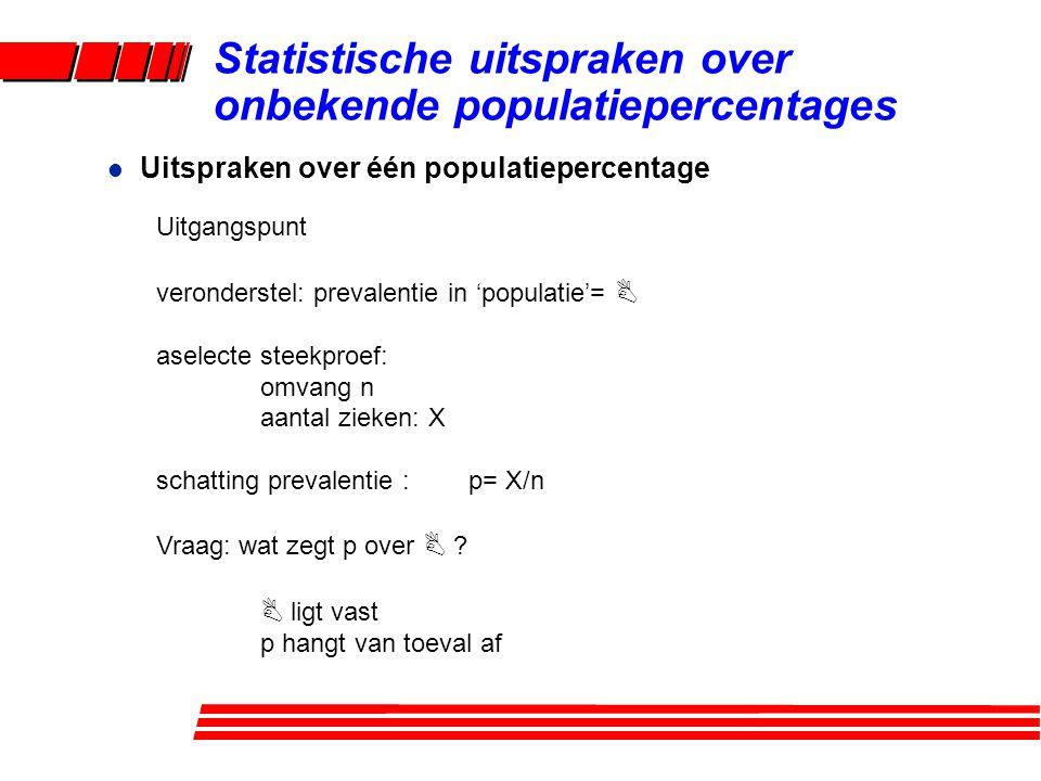 l Uitspraken over één populatiepercentage Uitgangspunt veronderstel: prevalentie in 'populatie'= B aselecte steekproef: omvang n aantal zieken: X scha